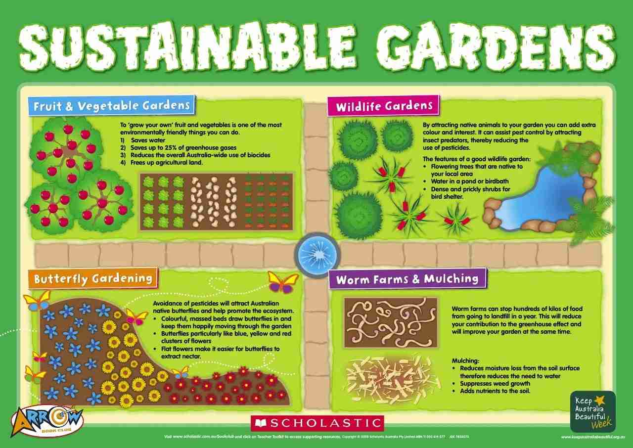 Scholastica Sustainable Gardens poster